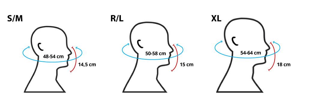 Wymiary masek przeciwpyłowych RZMASK M1